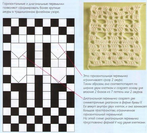 схема Горизонтальные и диагональные перемычки на схеме