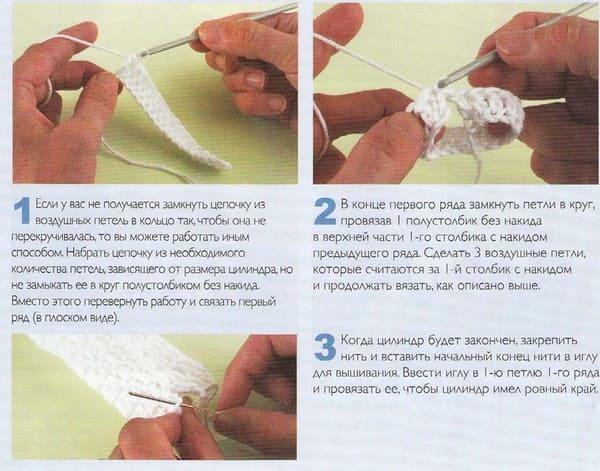 схема Цилиндр связанный поворотными рядамистолбиками с накидом