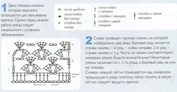 схема Наиболее распостраненные символы