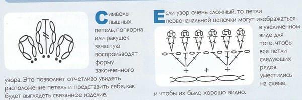 схема Символы фигур