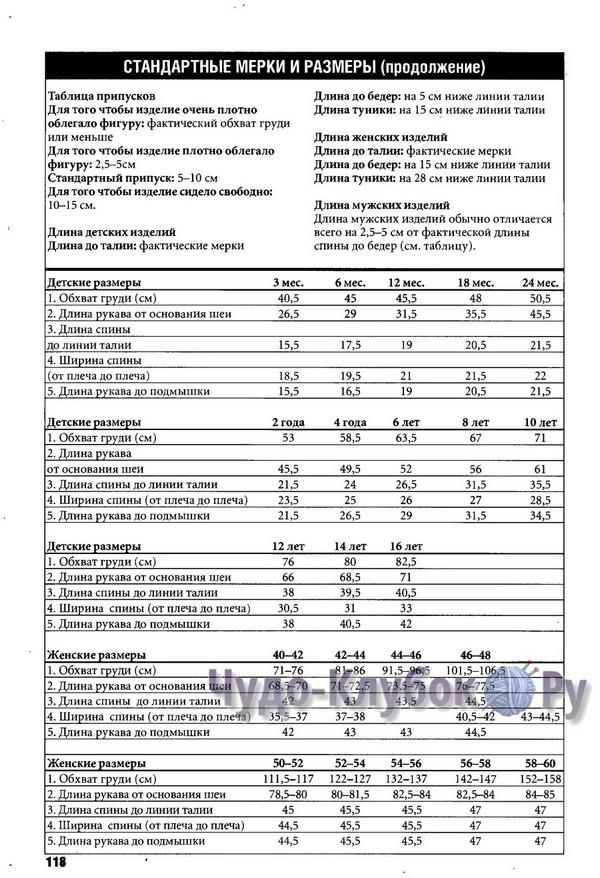 osnovy-i-luchshie-tehniki-vyazaniya-spiczami-118