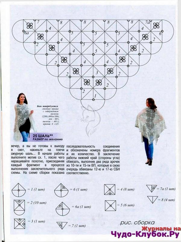 zhurnal-mod-625-2019-58